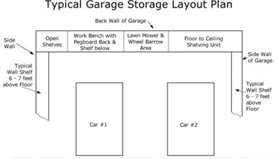 Garage Storage Solutions | Ask the Builder