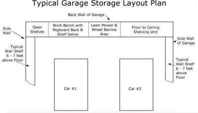 2 Car Garage Workshop Layout