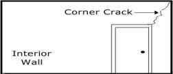 Concrete Foundation Cracks