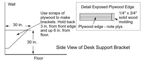 desk photos office plan