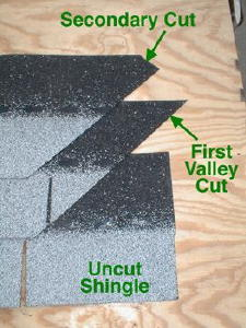 shingle cuts