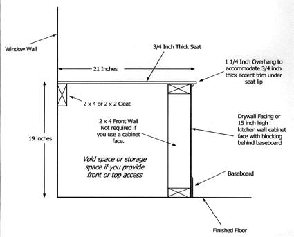 Window Seat Plan Ask The Builderask The Builder