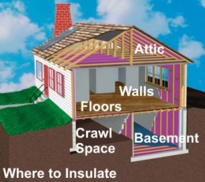 Adding insulation in the area shown above may be the best way to improve your home's energy efficiency. PHOTO CREDIT: U.S. Dept. of Energy from <em>Energy Savers Tips on Saving Energy & Money at Home</em> booklet.